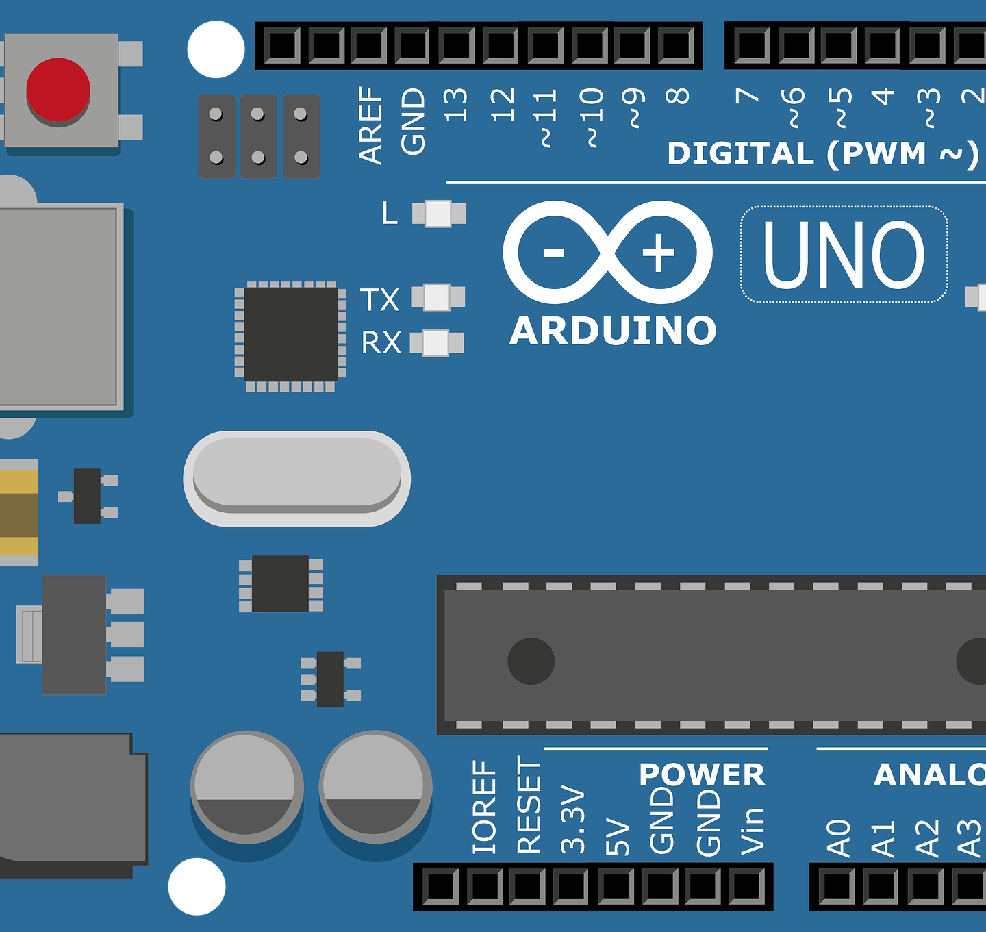 Arduino – software basics